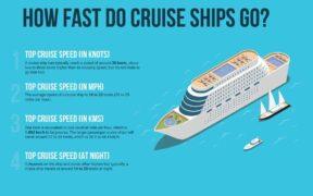 How Fast Do Cruise Ships Go